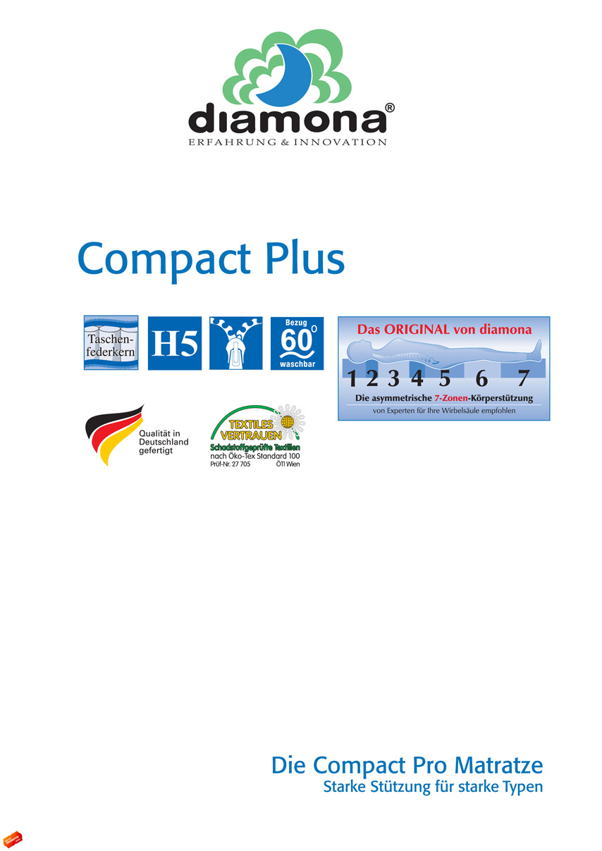Compact Plus